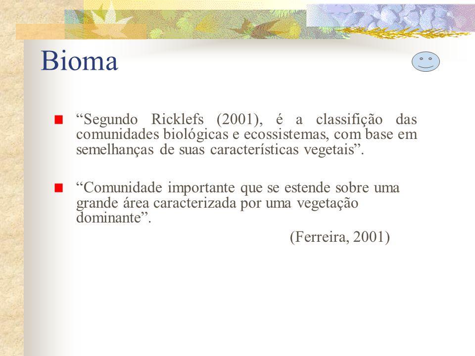 Bioma Segundo Ricklefs (2001), é a classifição das comunidades biológicas e ecossistemas, com base em semelhanças de suas características vegetais. Co