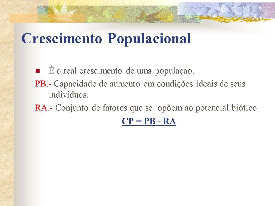 Crescimento Populacional É o real crescimento de uma população. PB.- Capacidade de aumento em condições ideais de seus indivíduos. RA.- Conjunto de fa