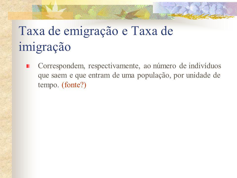 Taxa de emigração e Taxa de imigração Correspondem, respectivamente, ao número de indivíduos que saem e que entram de uma população, por unidade de te