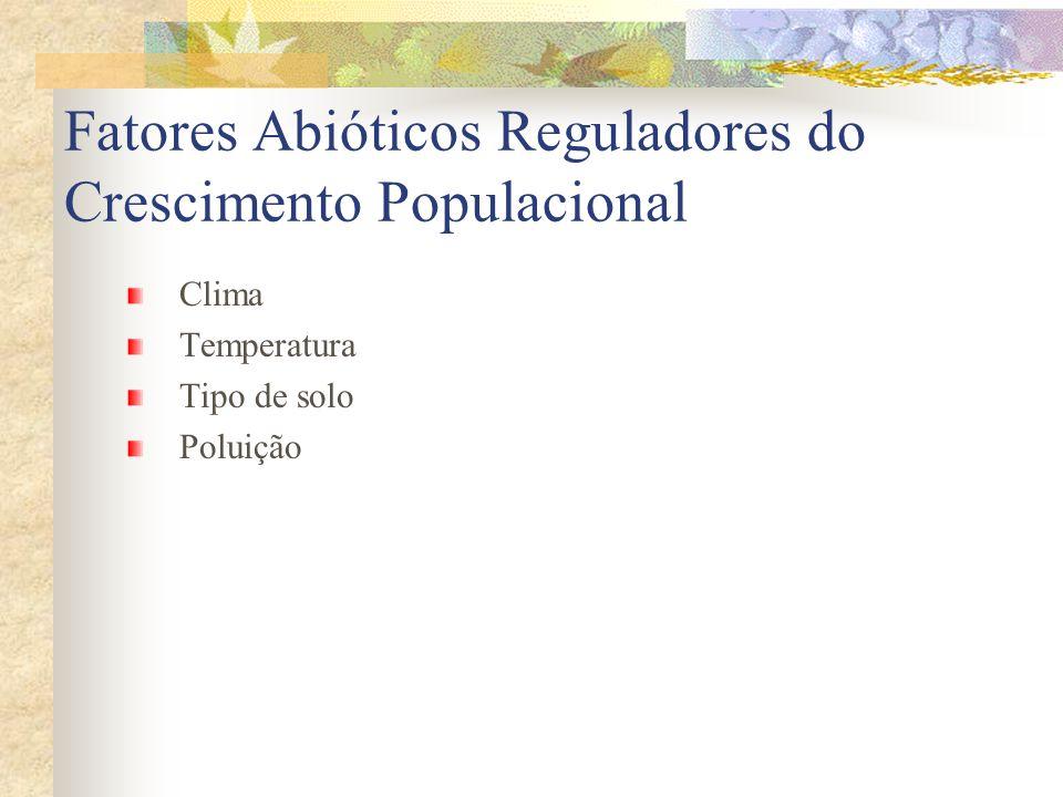 Fatores Abióticos Reguladores do Crescimento Populacional Clima Temperatura Tipo de solo Poluição