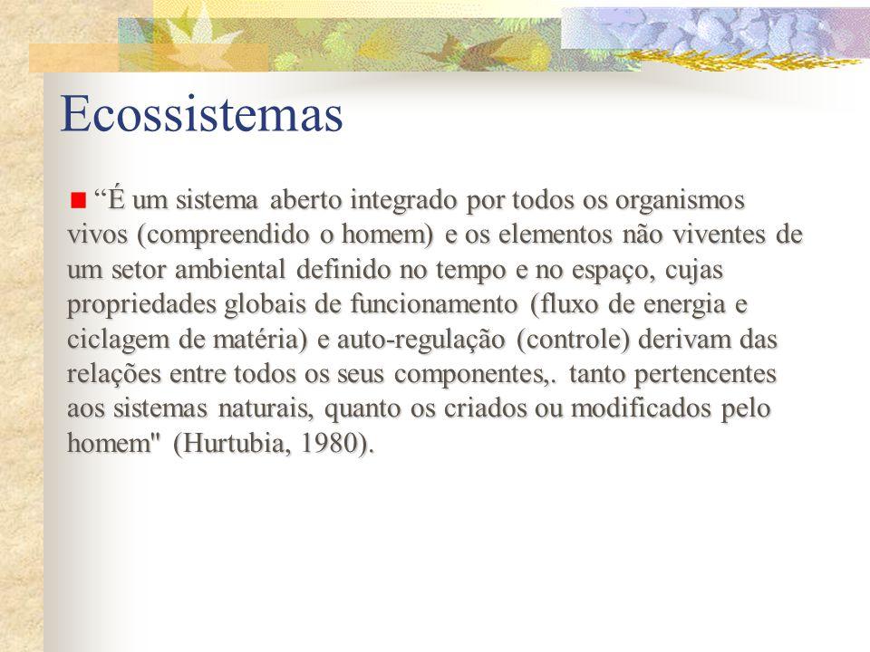 Ecossistemas É um sistema aberto integrado por todos os organismos vivos (compreendido o homem) e os elementos não viventes de um setor ambiental defi