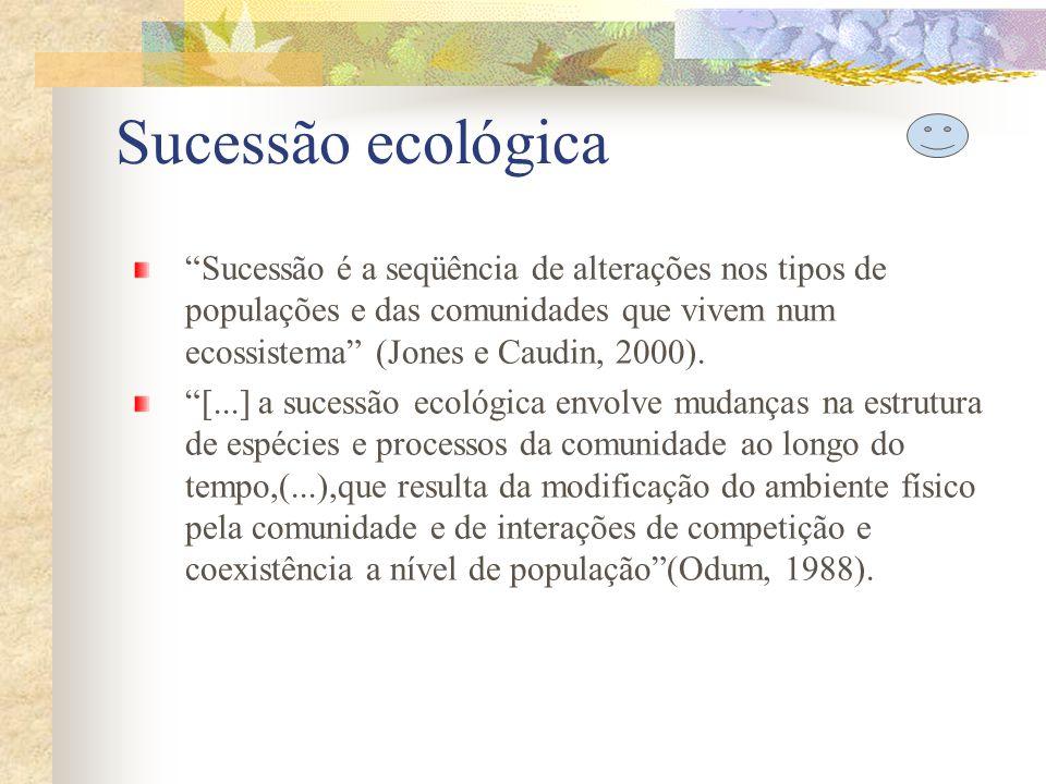 Sucessão ecológica Sucessão é a seqüência de alterações nos tipos de populações e das comunidades que vivem num ecossistema (Jones e Caudin, 2000). [.