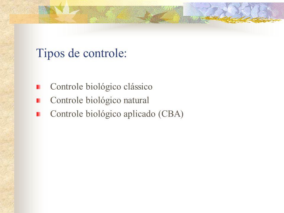 Tipos de controle: Controle biológico clássico Controle biológico natural Controle biológico aplicado (CBA)
