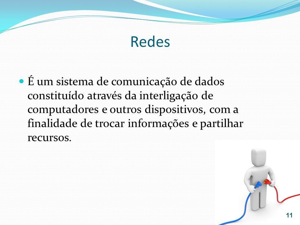 Redes É um sistema de comunicação de dados constituído através da interligação de computadores e outros dispositivos, com a finalidade de trocar infor