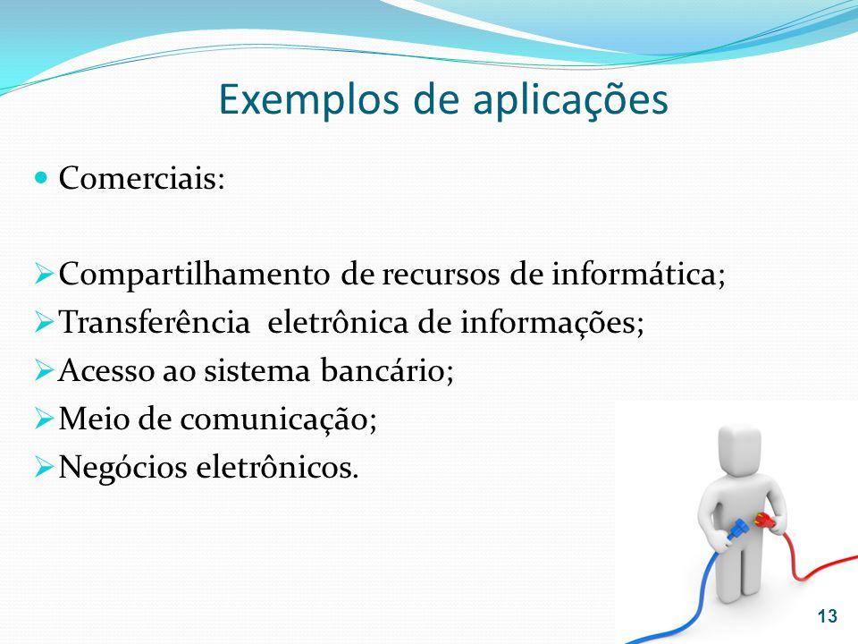 Exemplos de aplicações Comerciais: Compartilhamento de recursos de informática; Transferência eletrônica de informações; Acesso ao sistema bancário; M