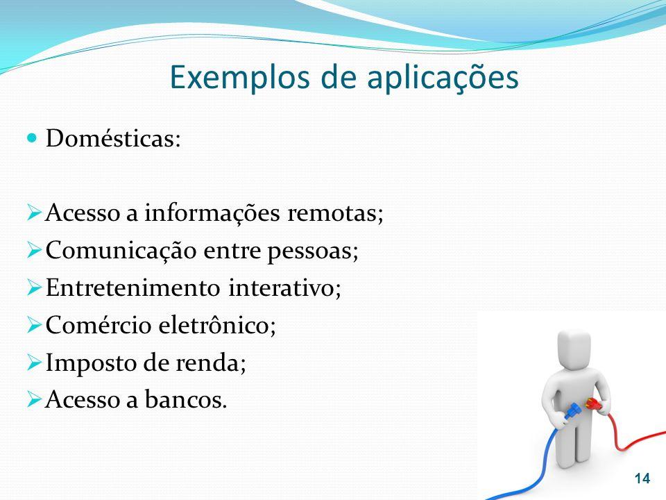Exemplos de aplicações Domésticas: Acesso a informações remotas; Comunicação entre pessoas; Entretenimento interativo; Comércio eletrônico; Imposto de