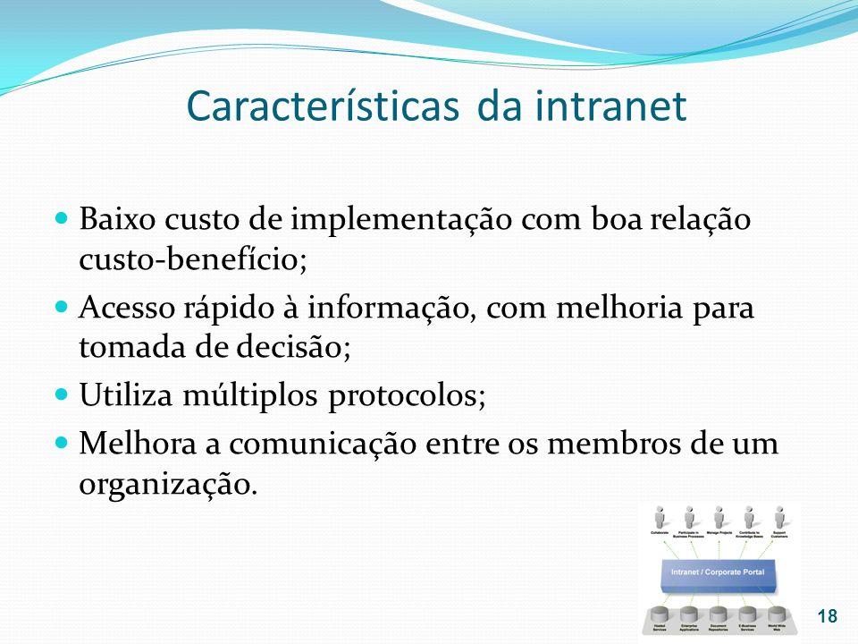Características da intranet Baixo custo de implementação com boa relação custo-benefício; Acesso rápido à informação, com melhoria para tomada de deci