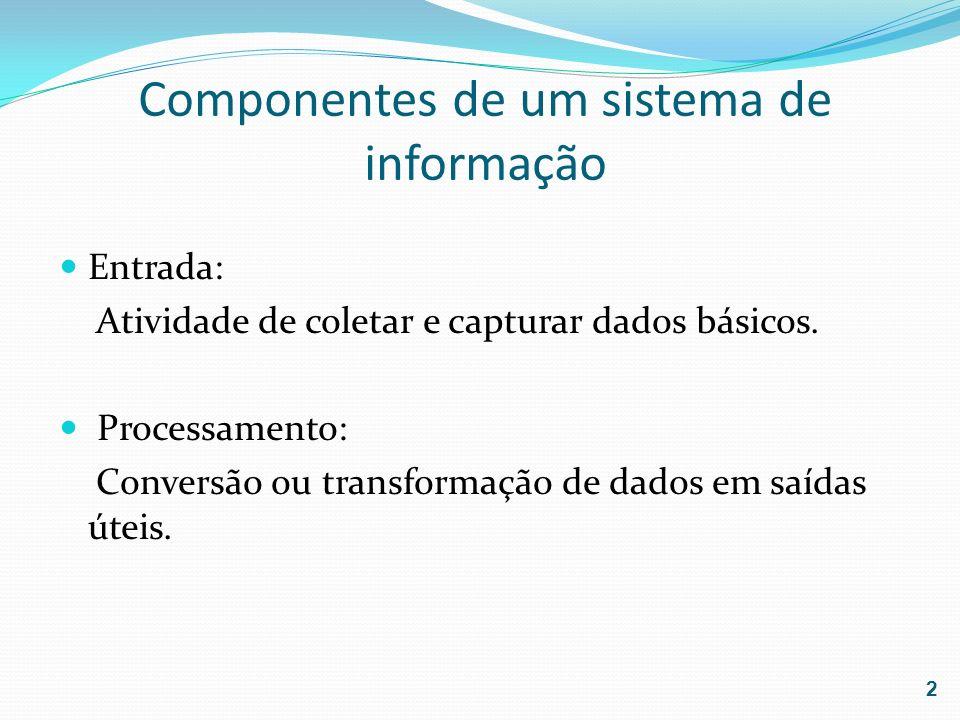 Componentes de um sistema de informação Entrada: Atividade de coletar e capturar dados básicos. Processamento: Conversão ou transformação de dados em