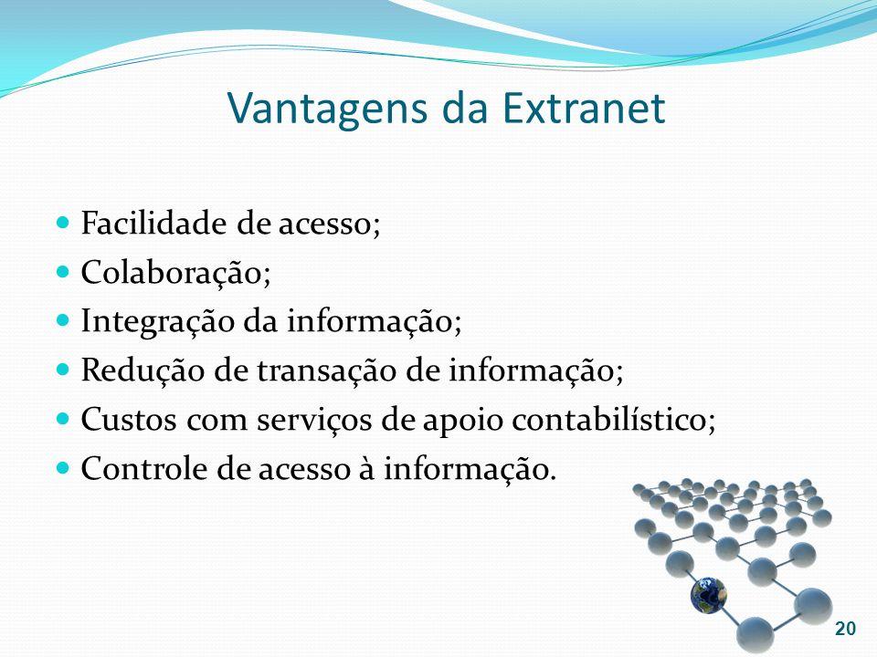 Vantagens da Extranet Facilidade de acesso; Colaboração; Integração da informação; Redução de transação de informação; Custos com serviços de apoio co