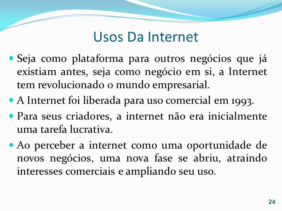 Usos Da Internet Seja como plataforma para outros negócios que já existiam antes, seja como negócio em si, a Internet tem revolucionado o mundo empres