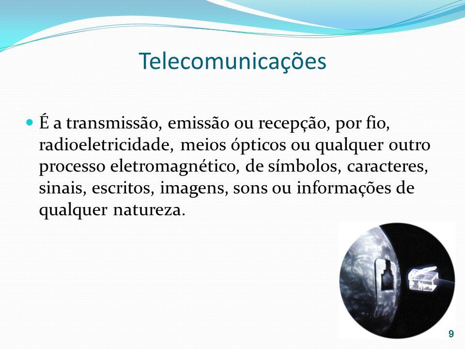 Telecomunicações Onde surgiu? Iniciaram em 1844; Por Samuel Morse. 10