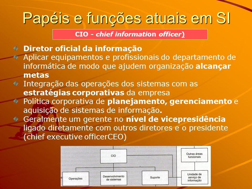 Papéis e funções atuais em SI Diretor oficial da informação Aplicar equipamentos e profissionais do departamento de informática de modo que ajudem org