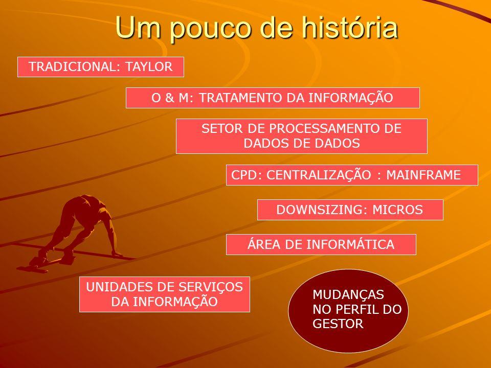 Um pouco de história TRADICIONAL: TAYLOR O & M: TRATAMENTO DA INFORMAÇÃO SETOR DE PROCESSAMENTO DE DADOS DE DADOS CPD: CENTRALIZAÇÃO : MAINFRAME DOWNS