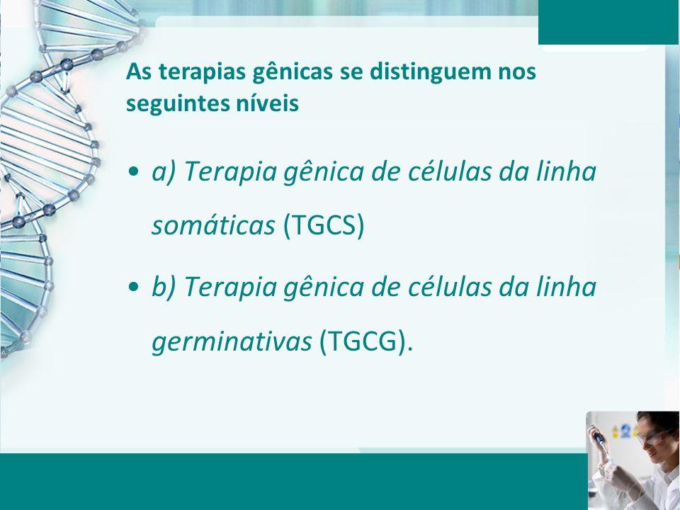 Aula 6 – Momento 2 a) Terapia gênica de células da linha somáticas (TGCS) b) Terapia gênica de células da linha germinativas (TGCG). As terapias gênic