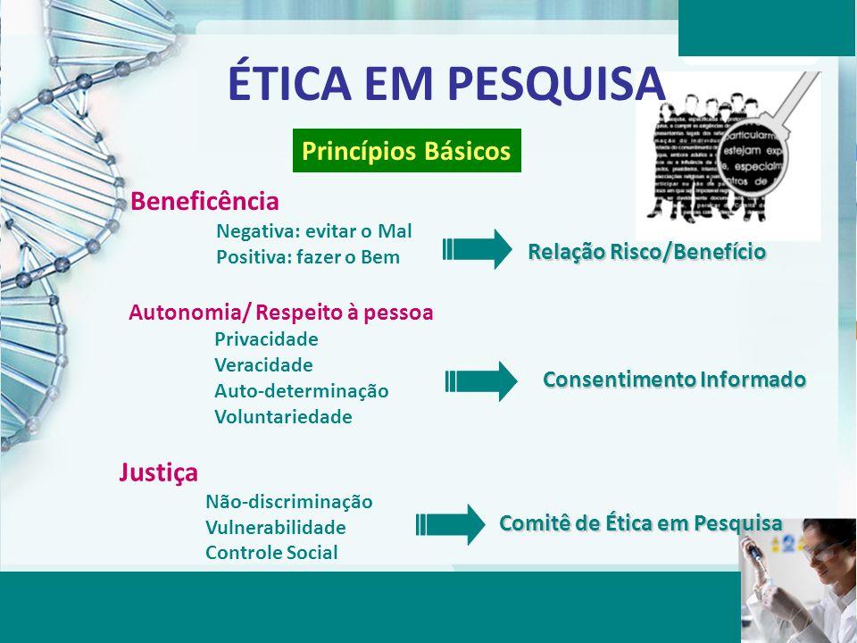 Aula 6 – Momento 2 ÉTICA EM PESQUISA Princípios Básicos Beneficência Negativa: evitar o Mal Positiva: fazer o Bem Relação Risco/Benefício Autonomia/ R