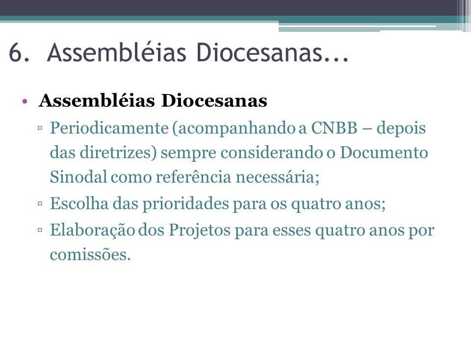 Assembléias Diocesanas Periodicamente (acompanhando a CNBB – depois das diretrizes) sempre considerando o Documento Sinodal como referência necessária