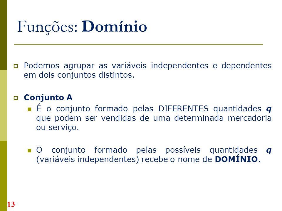 Podemos agrupar as variáveis independentes e dependentes em dois conjuntos distintos.