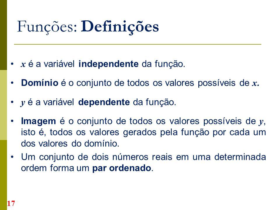 Funções: Definições x é a variável independente da função.