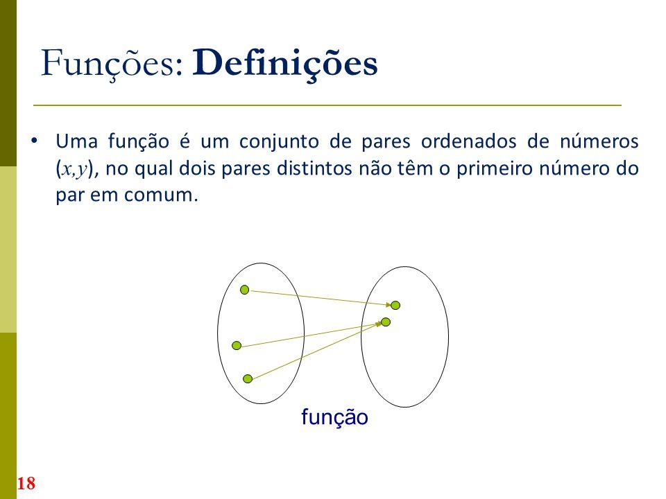 Funções: Definições função Uma função é um conjunto de pares ordenados de números ( x,y ), no qual dois pares distintos não têm o primeiro número do par em comum.