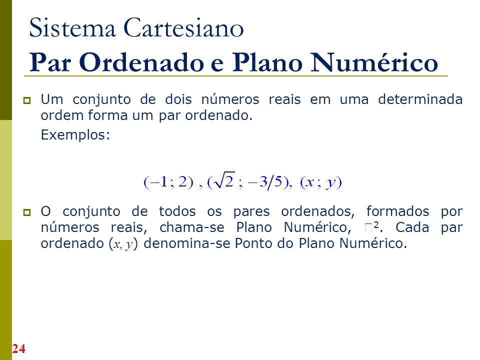 Um conjunto de dois números reais em uma determinada ordem forma um par ordenado.