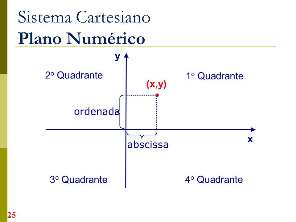 Sistema Cartesiano Plano Numérico x y 1 o Quadrante 2 o Quadrante 3 o Quadrante4 o Quadrante ordenada abscissa (x,y) 25