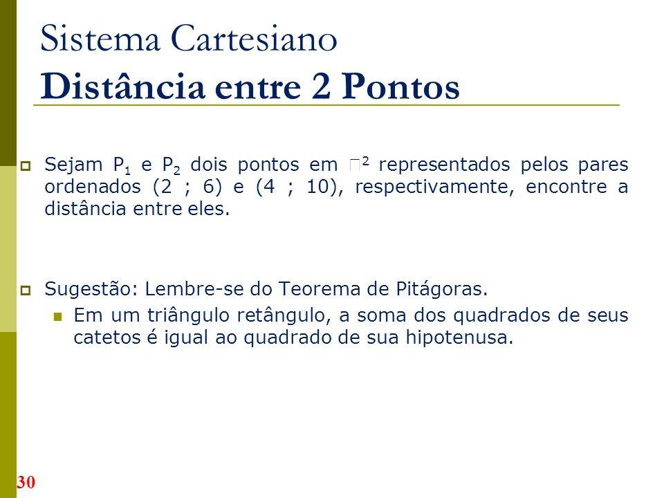 Sejam P 1 e P 2 dois pontos em 2 representados pelos pares ordenados (2 ; 6) e (4 ; 10), respectivamente, encontre a distância entre eles.