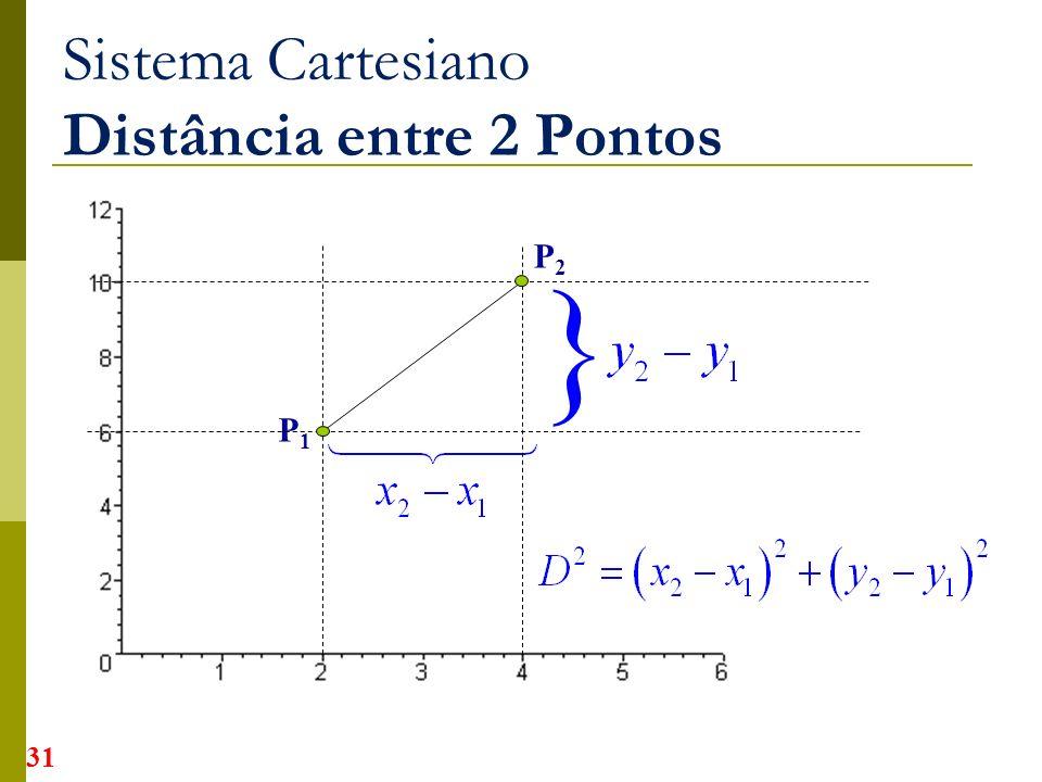 Sistema Cartesiano Distância entre 2 Pontos P1P1 D=? } P2P2 31