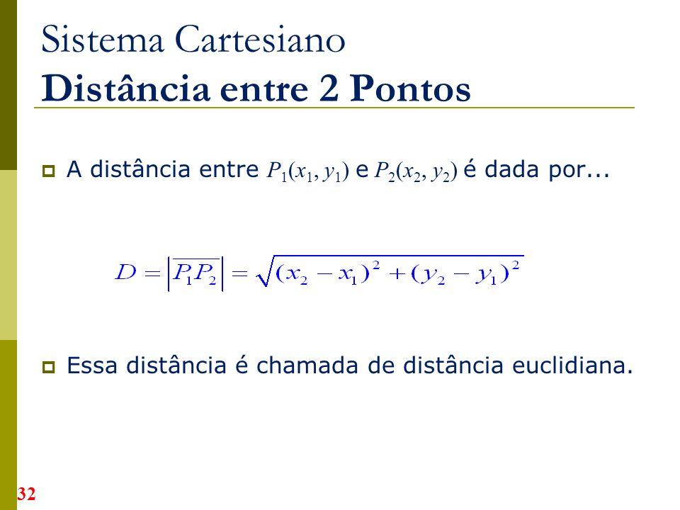 A distância entre P 1 (x 1, y 1 ) e P 2 (x 2, y 2 ) é dada por...