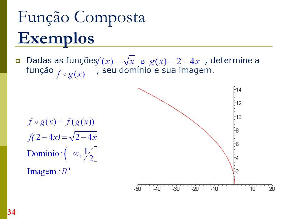 Função Composta Exemplos Dadas as funções, determine a função, seu domínio e sua imagem. 34