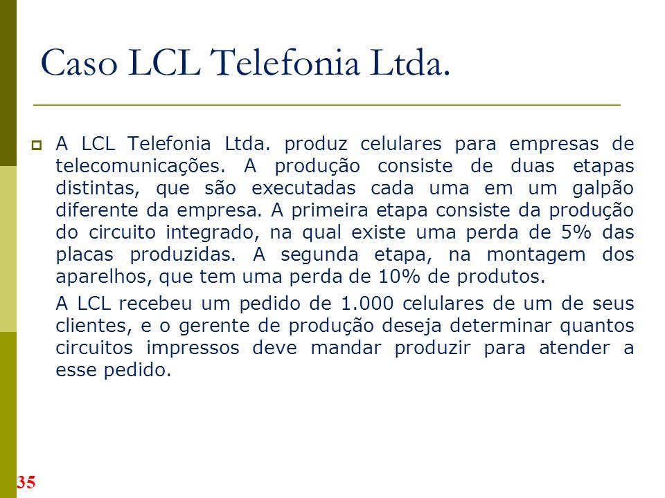 Caso LCL Telefonia Ltda.A LCL Telefonia Ltda. produz celulares para empresas de telecomunicações.