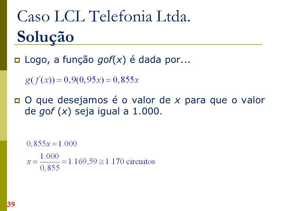 Caso LCL Telefonia Ltda.Solução Logo, a função gof(x) é dada por...