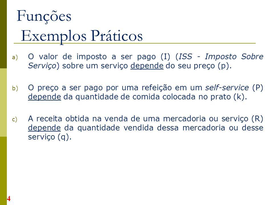 a) O valor de imposto a ser pago (I) (ISS - Imposto Sobre Serviço) sobre um serviço depende do seu preço (p).