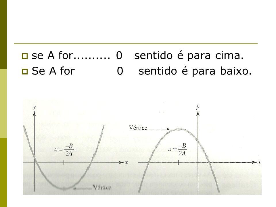 se A for.......... 0 sentido é para cima. Se A for 0 sentido é para baixo.