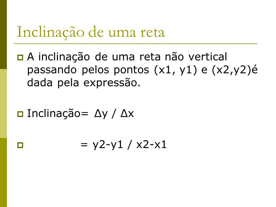 Inclinação de uma reta A inclinação de uma reta não vertical passando pelos pontos (x1, y1) e (x2,y2)é dada pela expressão.
