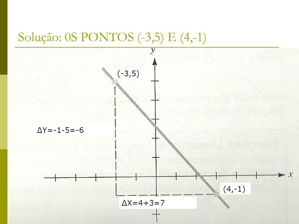 Solução: 0S PONTOS (-3,5) E (4,-1) (-3,5) (4,-1) ΔY=-1-5=-6 ΔX=4+3=7