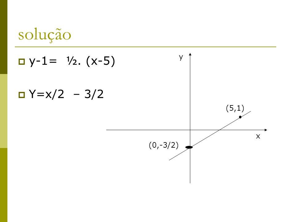 solução y-1= ½. (x-5) Y=x/2 – 3/2 y x (0,-3/2) (5,1)