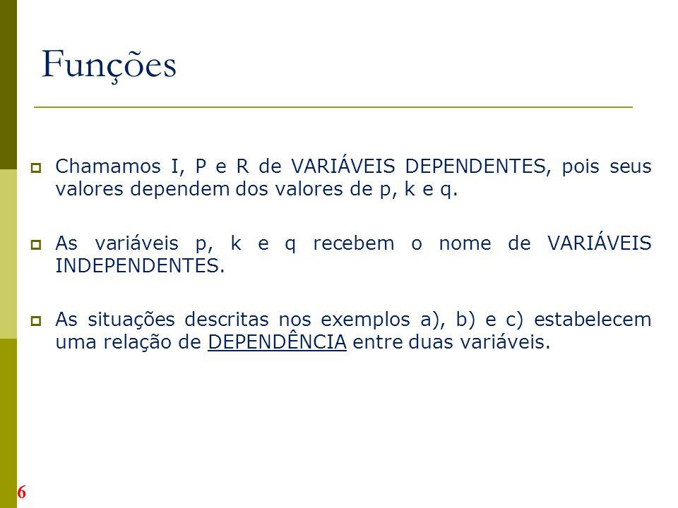 Chamamos I, P e R de VARIÁVEIS DEPENDENTES, pois seus valores dependem dos valores de p, k e q.