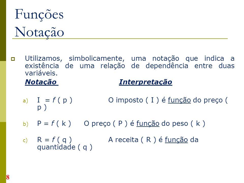 Utilizamos, simbolicamente, uma notação que indica a existência de uma relação de dependência entre duas variáveis.