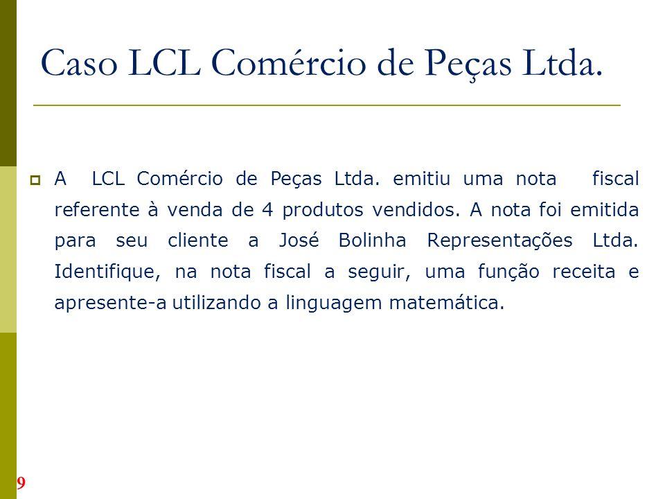 A LCL Comércio de Peças Ltda.emitiu uma nota fiscal referente à venda de 4 produtos vendidos.