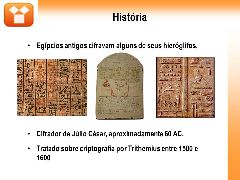 História Egípcios antigos cifravam alguns de seus hieróglifos. Cifrador de Júlio César, aproximadamente 60 AC. Tratado sobre criptografia por Trithemi