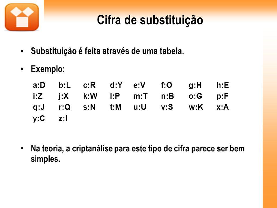 Cifra de substituição Substituição é feita através de uma tabela. Exemplo: a:Db:Lc:Rd:Y e:V f:O g:H h:E i:Zj:Xk:Wl:P m:T n:B o:G p:F q:Jr:Qs:Nt:M u:U