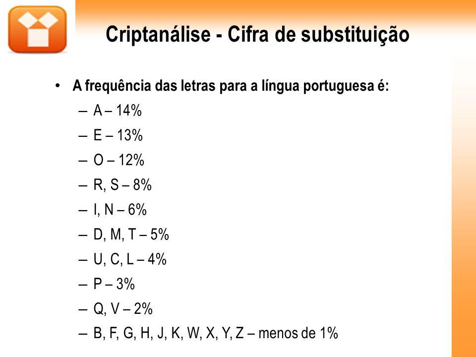 Criptanálise - Cifra de substituição A frequência das letras para a língua portuguesa é: – A – 14% – E – 13% – O – 12% – R, S – 8% – I, N – 6% – D, M,