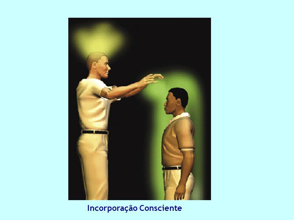 Incorporação Consciente