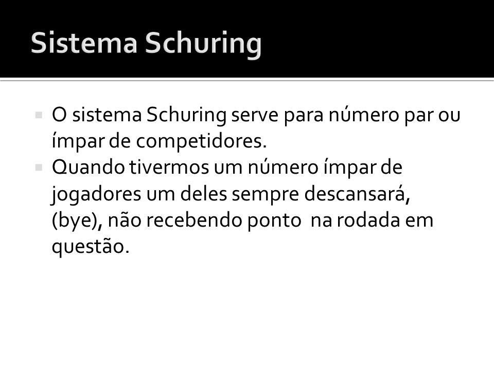 O sistema Schuring serve para número par ou ímpar de competidores.