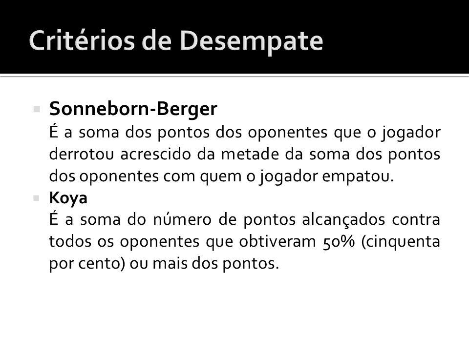 Sonneborn-Berger É a soma dos pontos dos oponentes que o jogador derrotou acrescido da metade da soma dos pontos dos oponentes com quem o jogador empatou.
