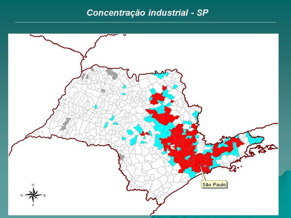 15 Concentração industrial - SP