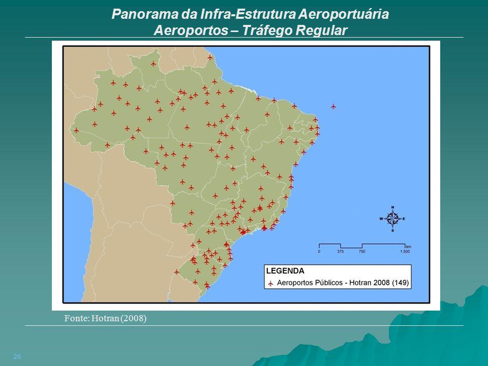 26 Panorama da Infra-Estrutura Aeroportuária Aeroportos – Tráfego Regular Fonte: Hotran (2008)