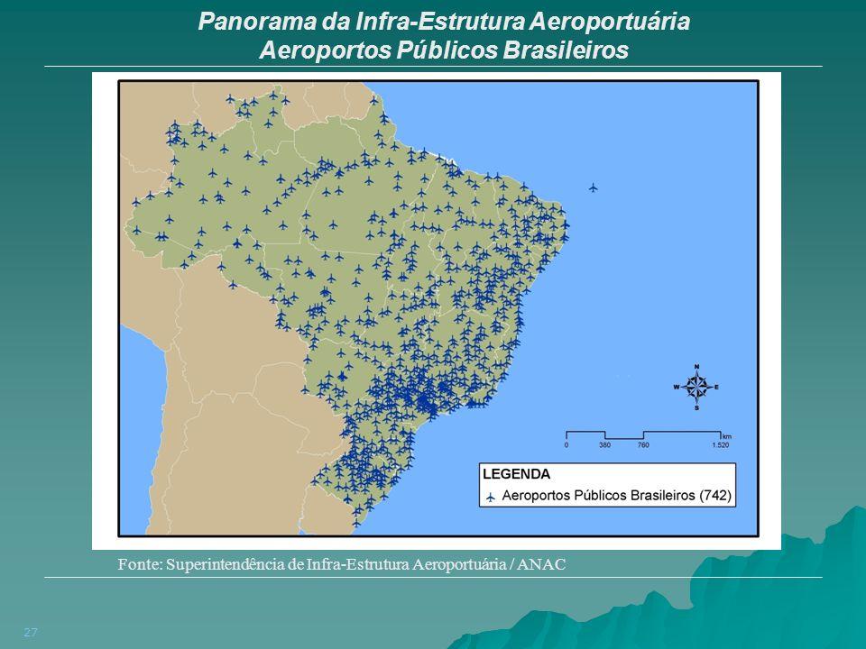 27 Panorama da Infra-Estrutura Aeroportuária Aeroportos Públicos Brasileiros Fonte: Superintendência de Infra-Estrutura Aeroportuária / ANAC