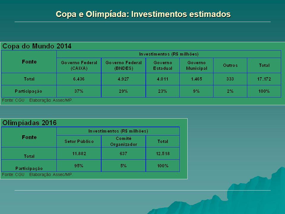 Copa e Olimp í ada: Investimentos estimados