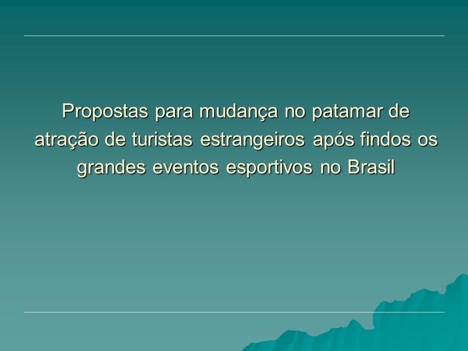 Propostas para mudança no patamar de atração de turistas estrangeiros após findos os grandes eventos esportivos no Brasil